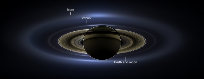 Figure 1 - Cassini mosaic of the Saturn Ring System showing the Earth, moon, Venus, and Mars.  From NASA and in the public domain.
